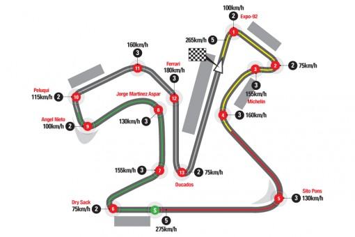 motogp gran premio di Spagna - Jerez